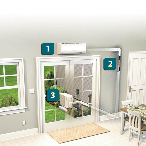 How does ductless work